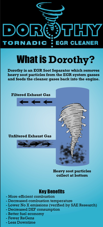 What is Dorothy Tornadic diesel engine ERG Cleaner